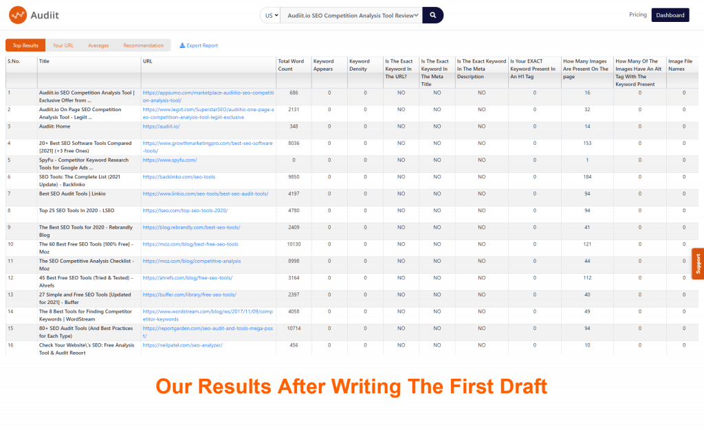 results from audiit.io search of keyword
